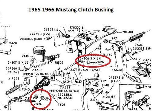 Cougar    Fairlane Galaxie Mustang Clutch Rod Bushing  NE